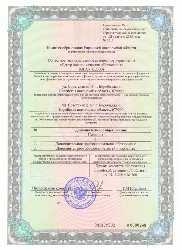 Приложение к лицензии на право осуществления образовательной деятельности